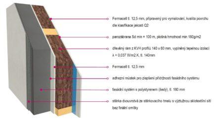 01: Vnější stěna dřevostavby