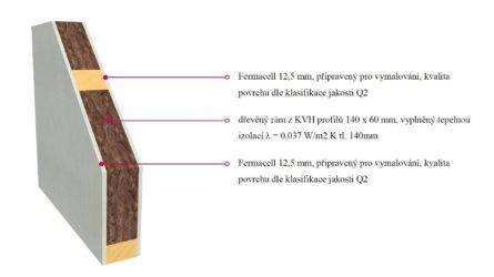 02: Vnitřní stěna dřevostavby