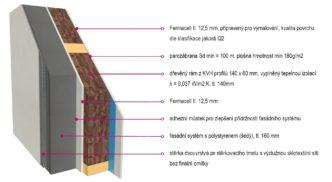 Vnější stěna dřevostavby
