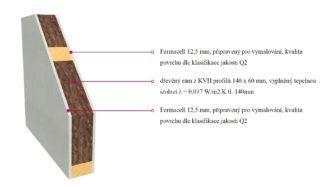 Vnitřní stěna dřevostavby